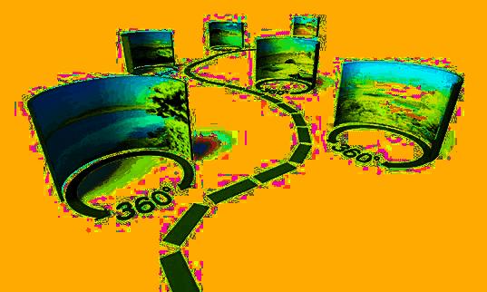 360Grad Fotografie